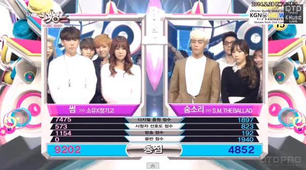 140228 โซยู&จองกิโกชนะในรายการ Music Bank!! + การแสดงวันนี้