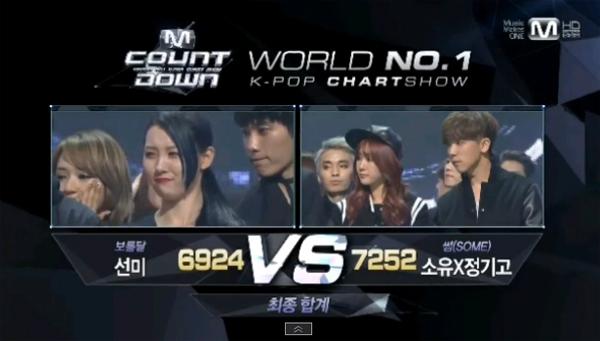 [Live]140227 ผู้ชนะในรายการ M!Countdown ได้แก่...โซยู&จองกิโก!! + การแสดงวันนี้