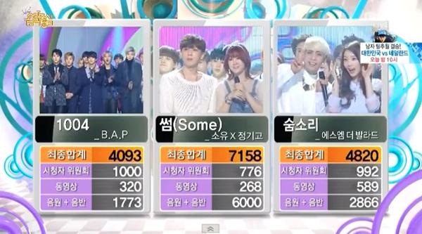 [Live]140222 ผู้ชนะในรายการ Music Core ได้แก่...โซยู&จองกิโก!!! + การแสดงวันนี้