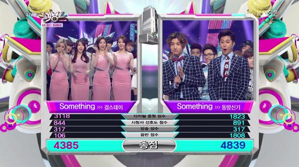 ผู้ชนะประจำรายการ Music Bank ประจำวันที่ 140207 ได้แก่..TVXQ!! + รวมการแสดงวันนี้