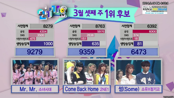 [Live]140316 ผู้ชนะในรายการ Inkigayo ได้แก่....2NE1!!! + การแสดงวันนี้
