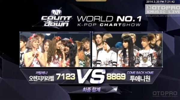 [Live]140320 ผู้ชนะในรายการ M!Countdown ได้แก่...2NE1!!! + การแสดงวันนี้