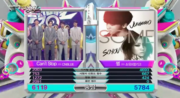 [Live]140328 ผู้ชนะในรายการ Music Bank ได้แก่...CNBLUE!!! + การแสดงวันนี้