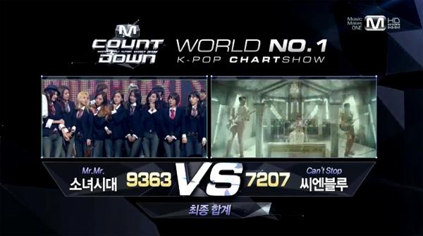 [Live]140306 ผู้ชนะในรายการ M!Countdown ได้แก่...Girls Generation!! + การแสดงวันนี้