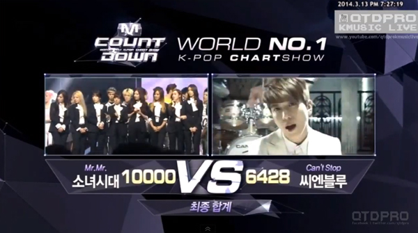 [Live]140313 ผู้ชนะในรายการ M!Countdown ได้แก่...SNSD!!! + การแสดงวันนี้