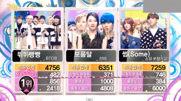 [Live]140301 ผู้ชนะในรายการ Music Core ได้แก่...โซยู&จองกิโก!!! + การแสดงวันนี้