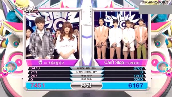 [Live]140307 ผู้ชนะในรายการ Music Bank ได้แก่...Soyou&JungGiGo!! + การแสดงวันนี้