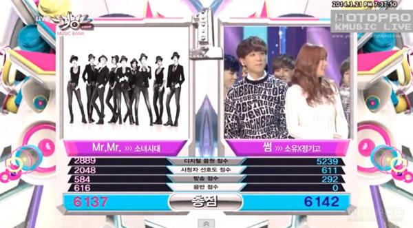 [Live]140321 ผู้ชนะในรายการ Music Bank ได้แก่...โซยู&จองกิโก!! + การแสดงวันนี้