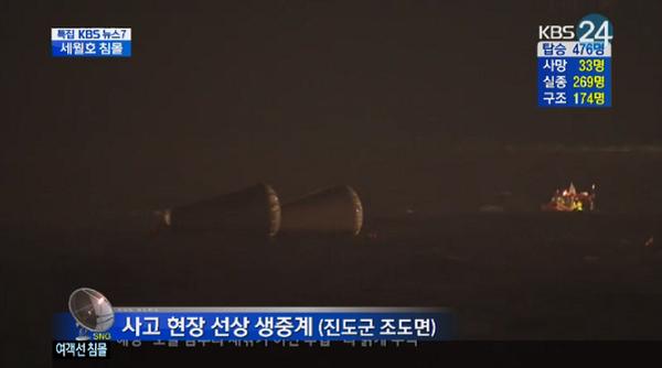 [News]ยอดผู้เสียชีวิตเรือล่มเพิ่มเป็น 33 คนเจ้าหน้าที่กู้ภัยยังคงค้นหากันต่อไป ส่วนกัปตันถูกแจ้ง 5 ข้อหา