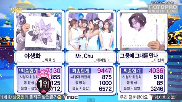 [Live]140412 ผู้ชนะในรายการ Music Core ได้แก่...A Pink!! + การแสดงวันนี้