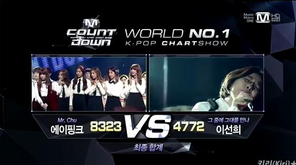 [Live]140410 ผู้ชนะในรายการ M!Countdown ได้แก่...A Pink!!! + การแสดงวันนี้