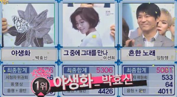 [Live]140405 ผู้ชนะในรายการ Music Core ได้แก่...พัคฮโยชิน!!! + การแสดงวันนี้