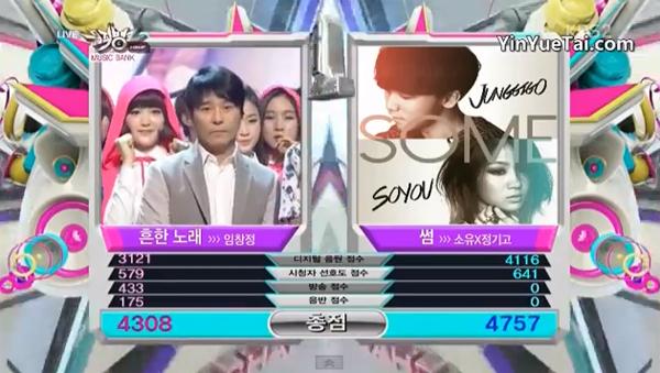 [Live]140404 ผู้ชนะในรายการ Music Bank ได้แก่...โซยู&จองกิโก!! + การแสดงวันนี้