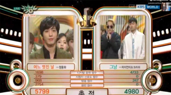 yonghwa_win_music bank_150213