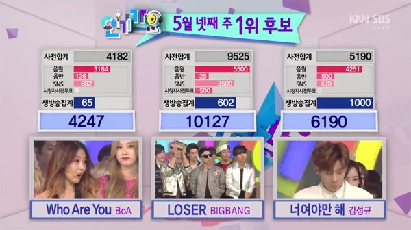 BIGBANG_win_150524_inkigayo