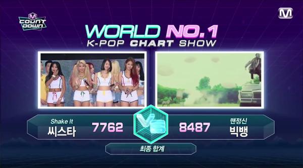 BIGBANG_WIN_150709_mcountdown