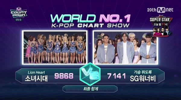 150827-girls generation-win