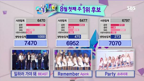 B2ST-Win-Inkigayo