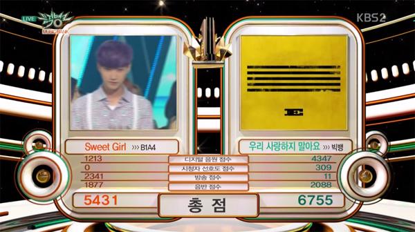 bigbang-win-150821