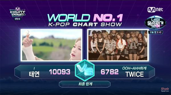 taeyeon-win-151029