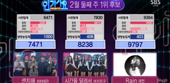 taeyeon-win-160214
