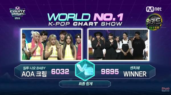 winner-win-160225