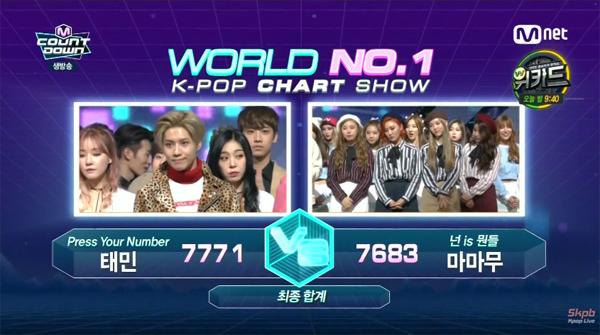 Taemin-win-160303-mcountdown