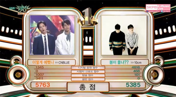 cnblue-160415-win-music bank