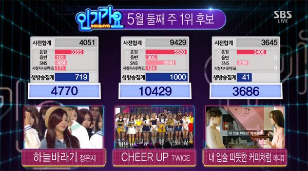 twice-win-160508