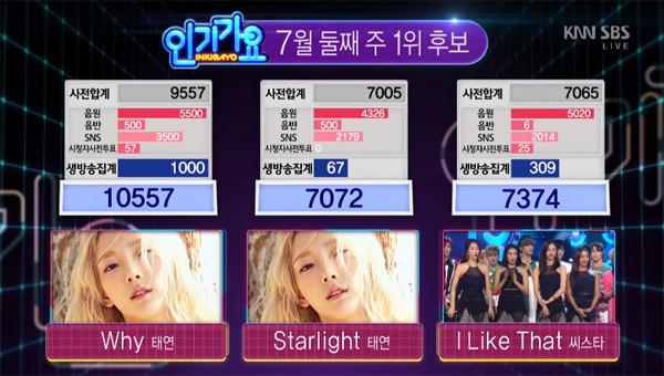 160710-win-inkigayo-taeyeon