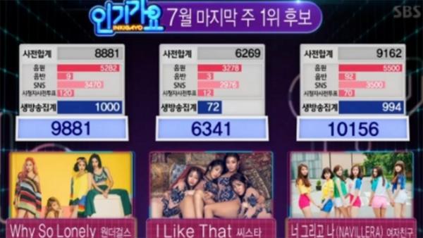 inkigayo-gfriend-win-160731