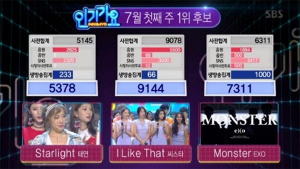 sistar-inkigayo-i-like-that-win-160703