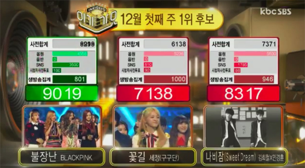 inkigayo-blackpink-win-161204